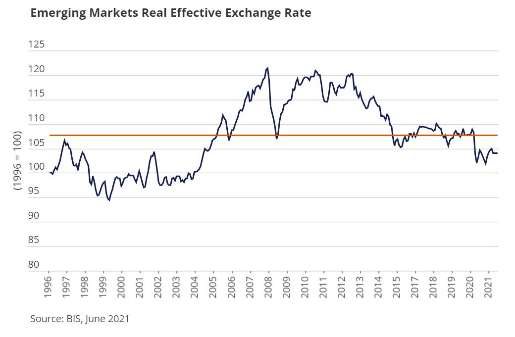 buenos resultados de las divisas emergentes