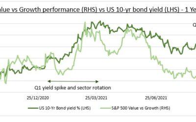 Dolor temporal por el incremento de los rendimientos